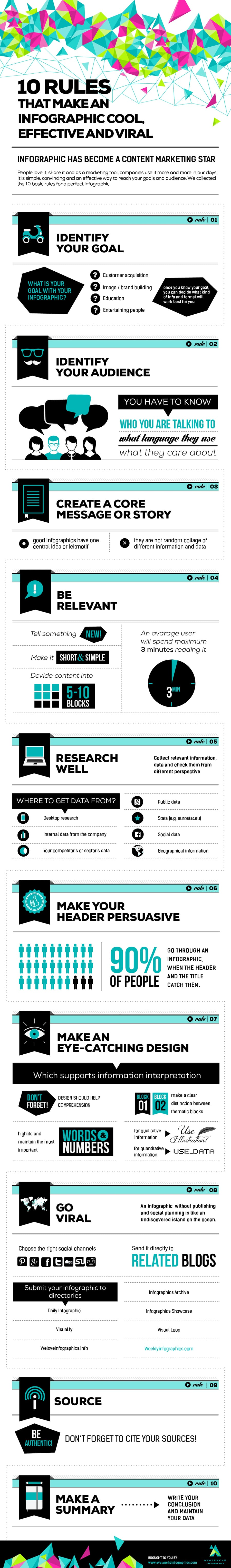 Learn How To Create Infographics That Go Viral