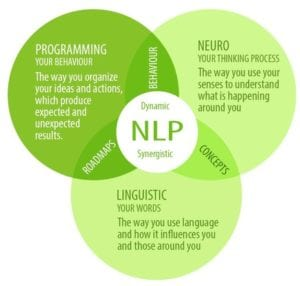 NLP - natural language processing