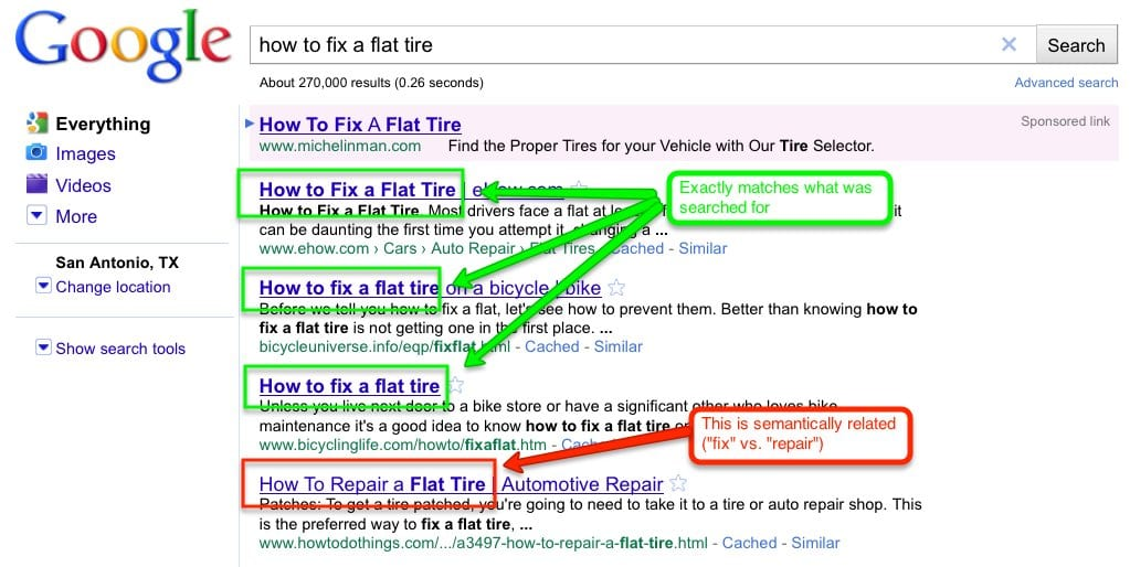 Example of Title Tags in SERP Results