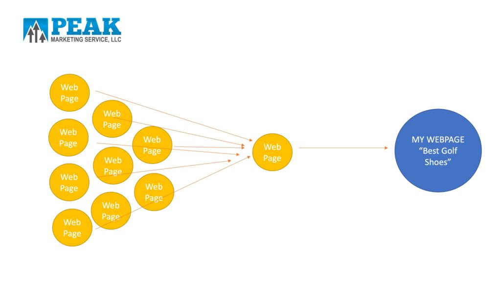 Link Building Example 6